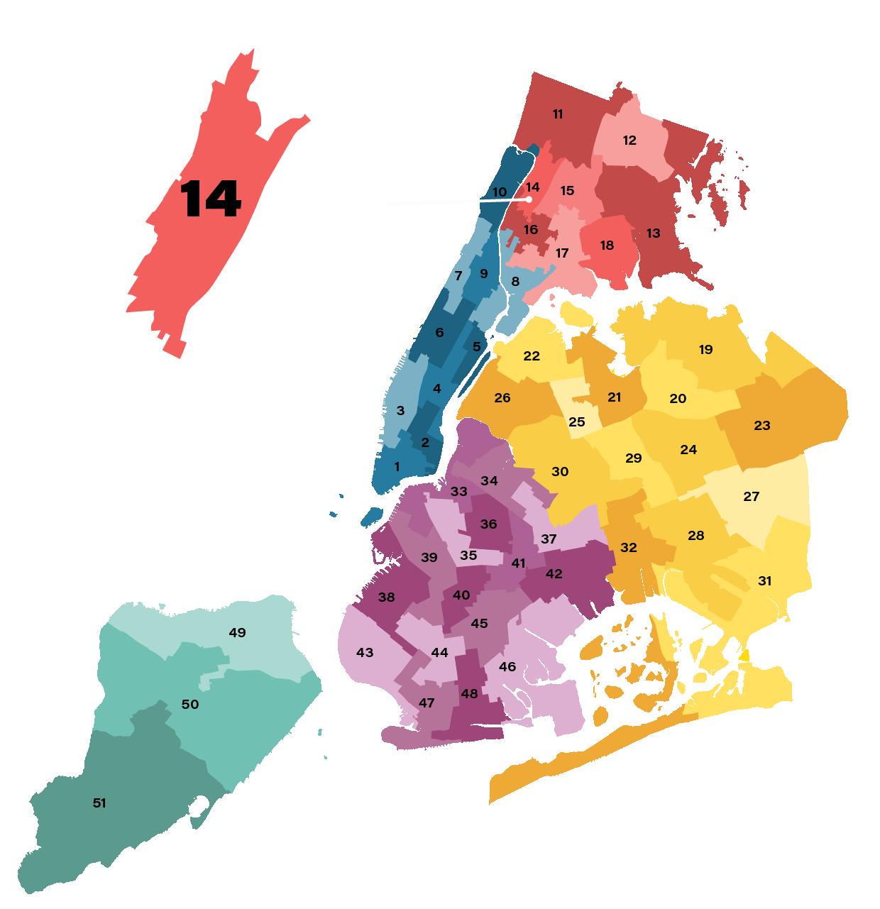 City Council District 14