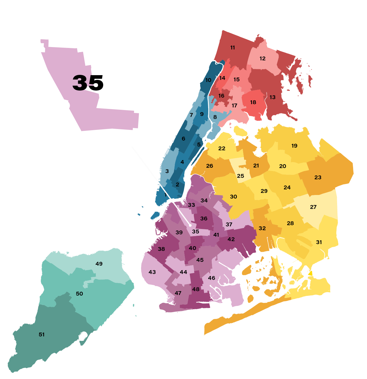 City Council District 35