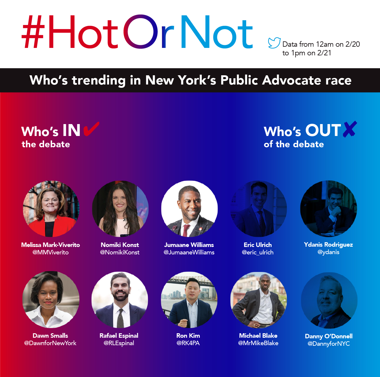 The candidates from the second new york city public advocate debate