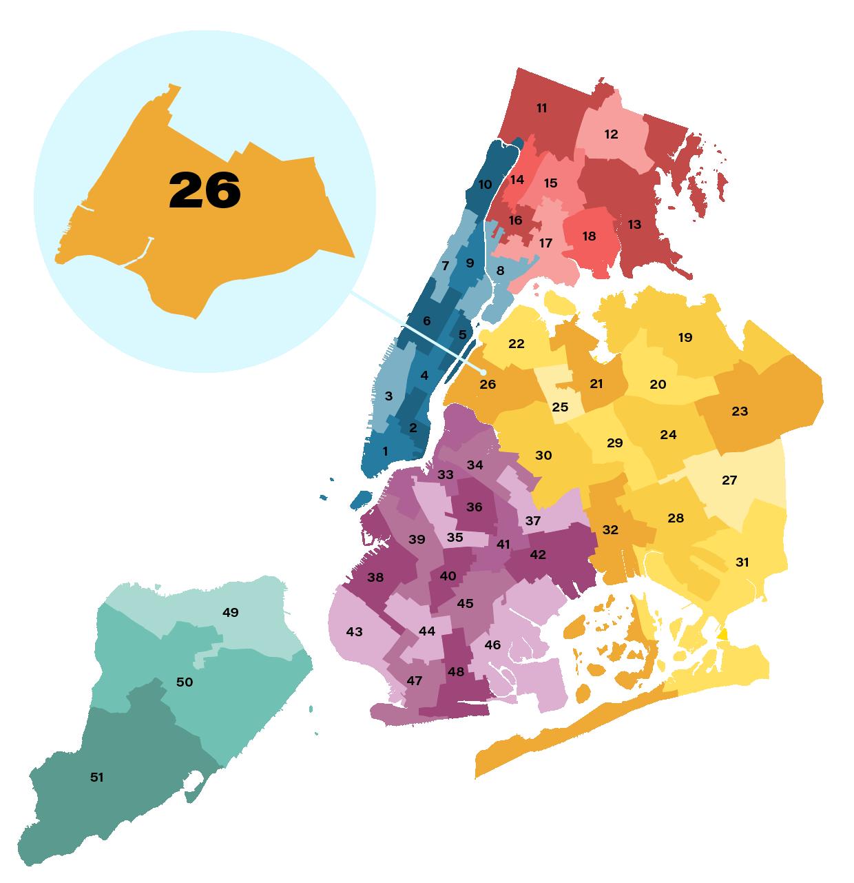 City Council District 26