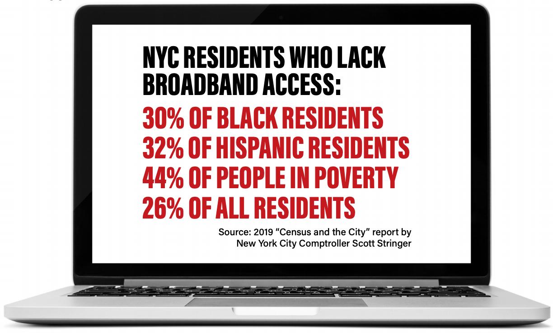 NYC Residents Broadband Access