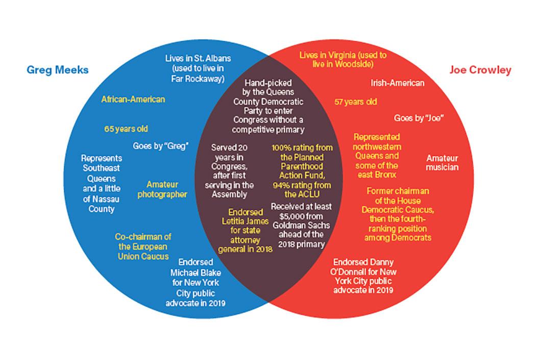 meeks crowley venn diagram